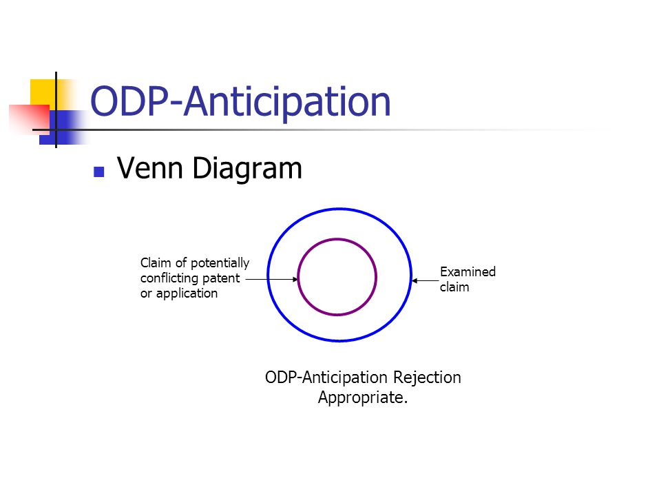 ODP-Anticipation Rejection Appropriate.