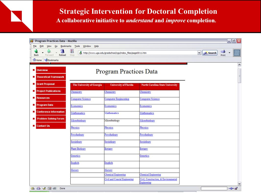 Strategic Intervention for Doctoral Completion