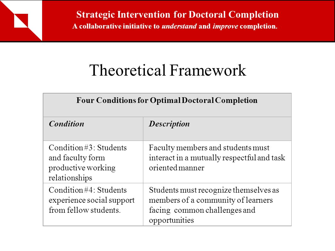 Theoretical Framework, (cont.)