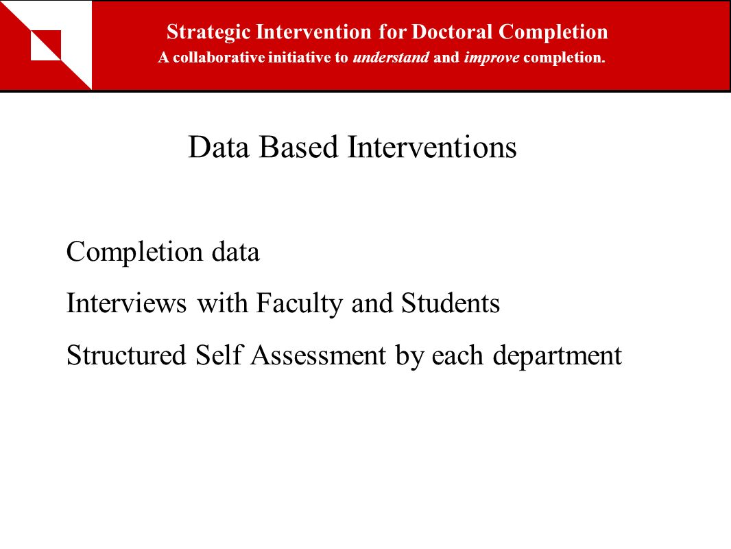 Data Based Interventions