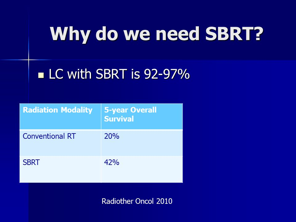 Why do we need SBRT LC with SBRT is 92-97% Radiation Modality