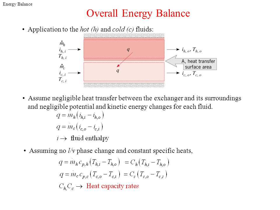 Overall Energy Balance