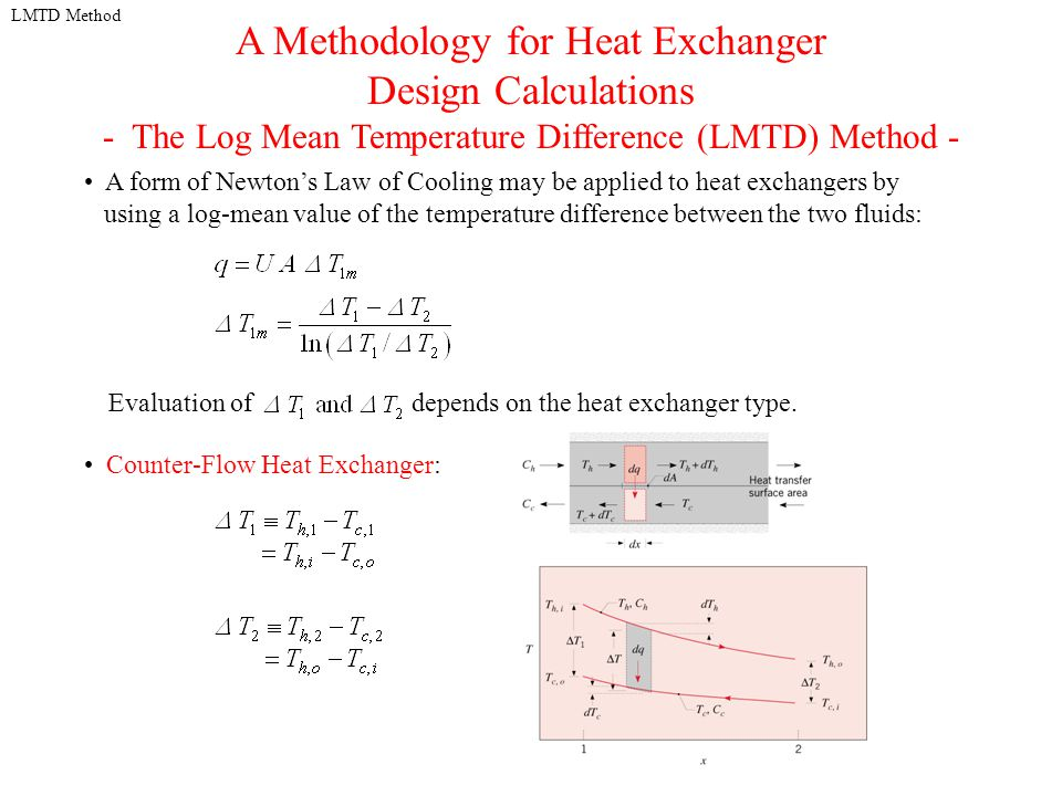 A Methodology for Heat Exchanger Design Calculations