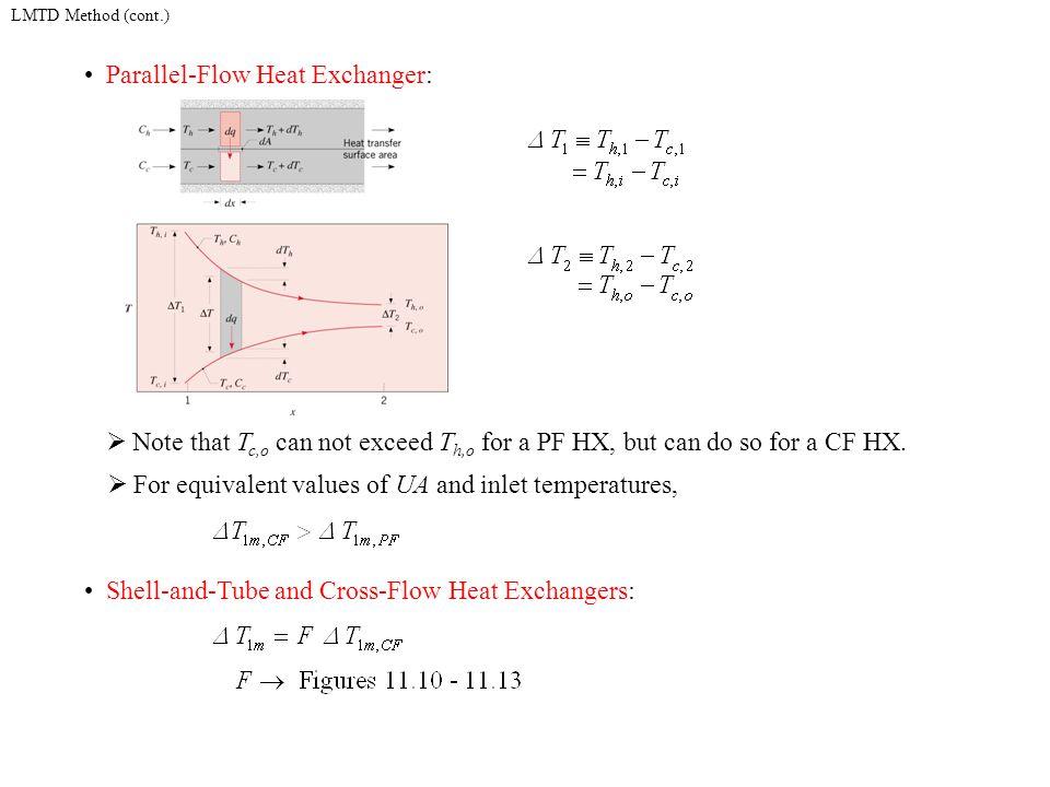 Parallel-Flow Heat Exchanger: