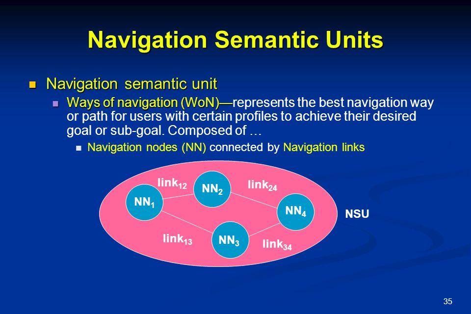 Navigation Semantic Units