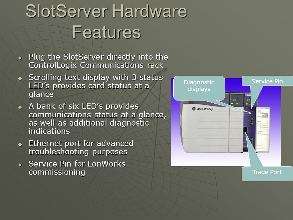SlotServer Hardware Features
