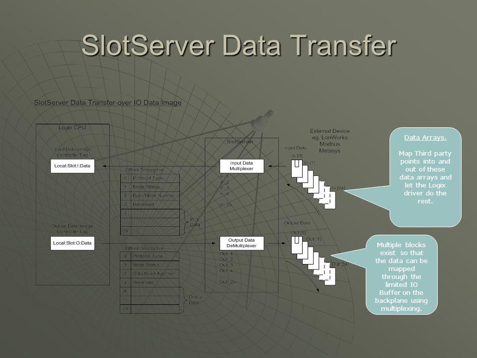 SlotServer Data Transfer