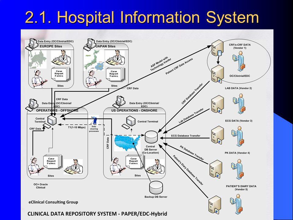 2.1. Hospital Information System