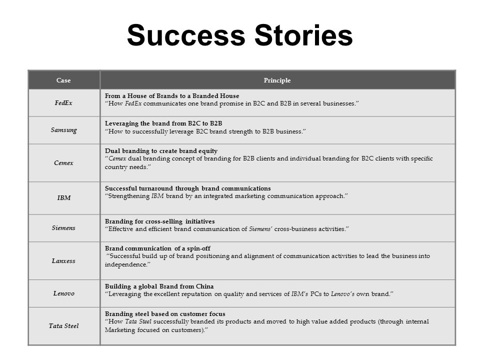 Success Stories Case Principle FedEx