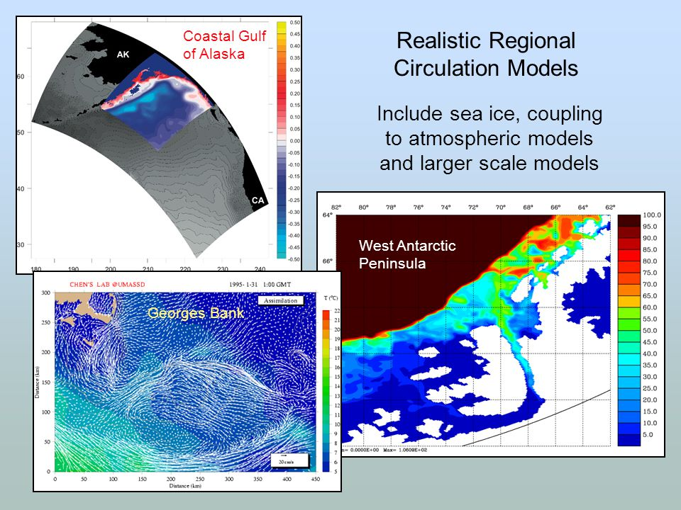 Realistic Regional Circulation Models Include sea ice, coupling