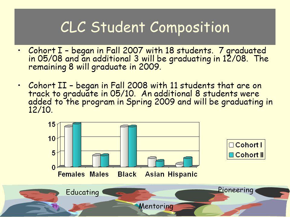 CLC Student Composition