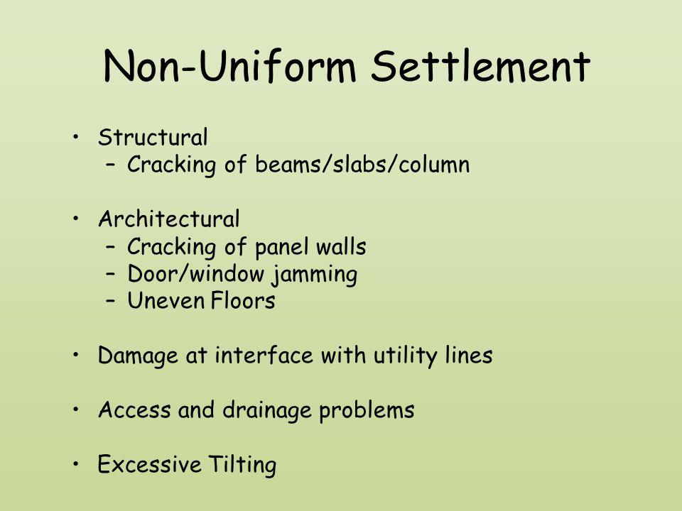 Non-Uniform Settlement