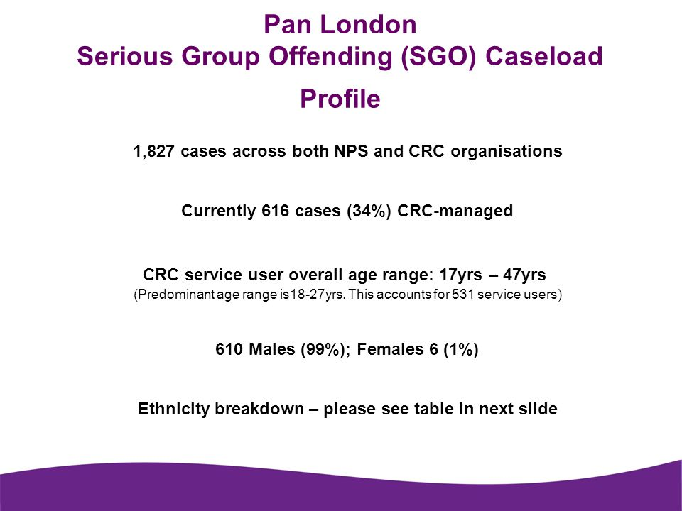 Pan London Serious Group Offending (SGO) Caseload Profile