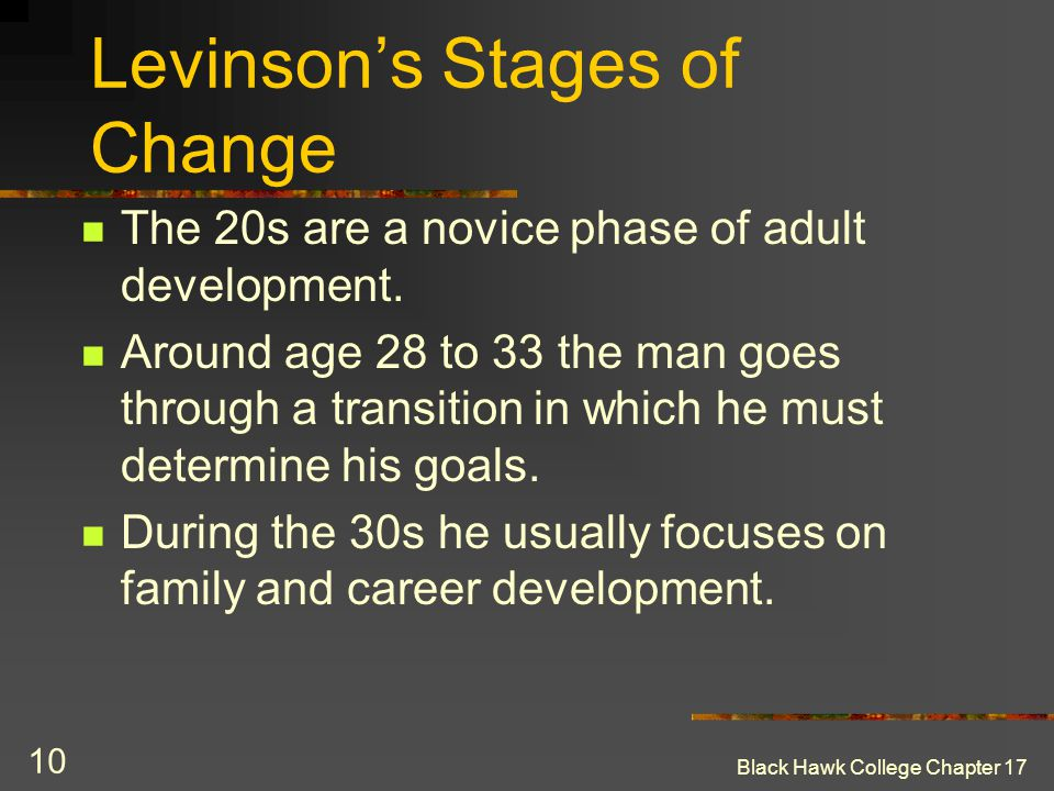 Levinson's Stages of Change
