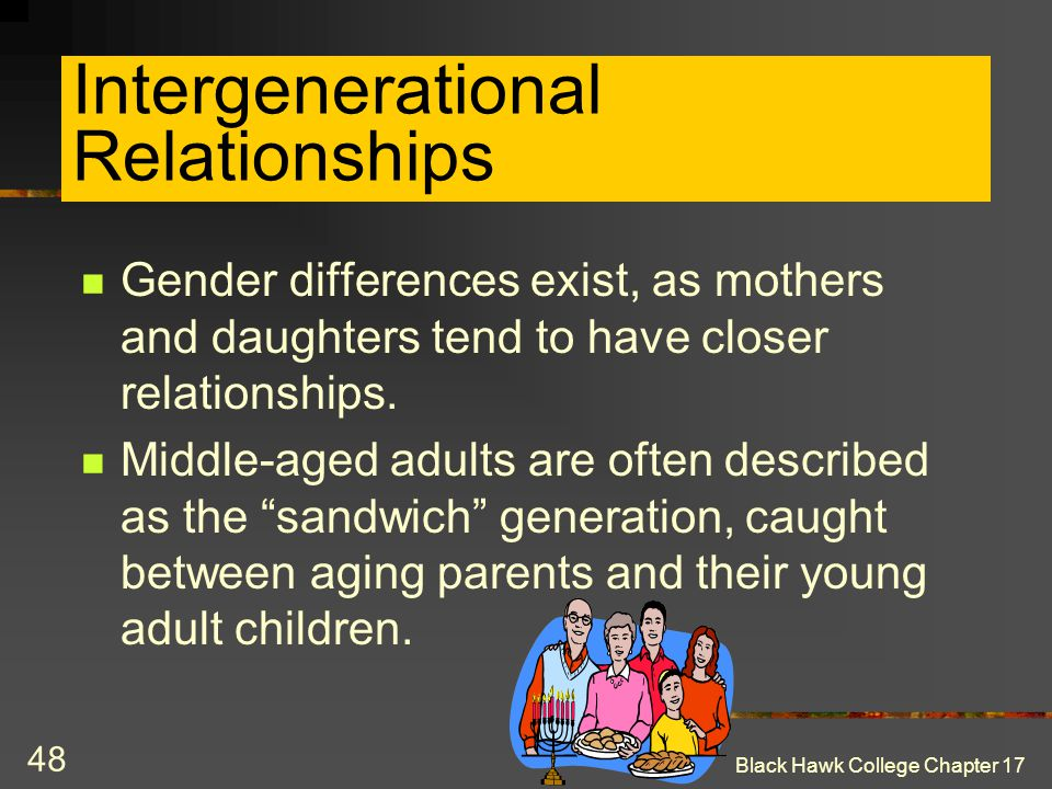 relationship between children and their elderly parents