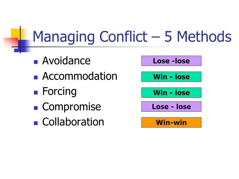 Managing Conflict – 5 Methods