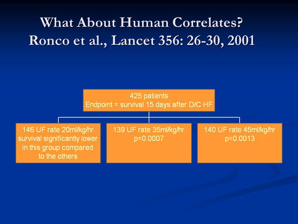 What About Human Correlates Ronco et al., Lancet 356: 26-30, 2001