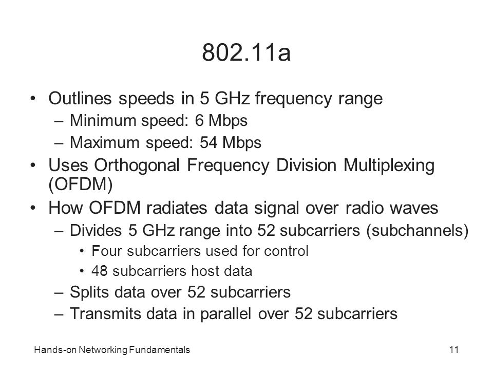 802.11a Outlines speeds in 5 GHz frequency range