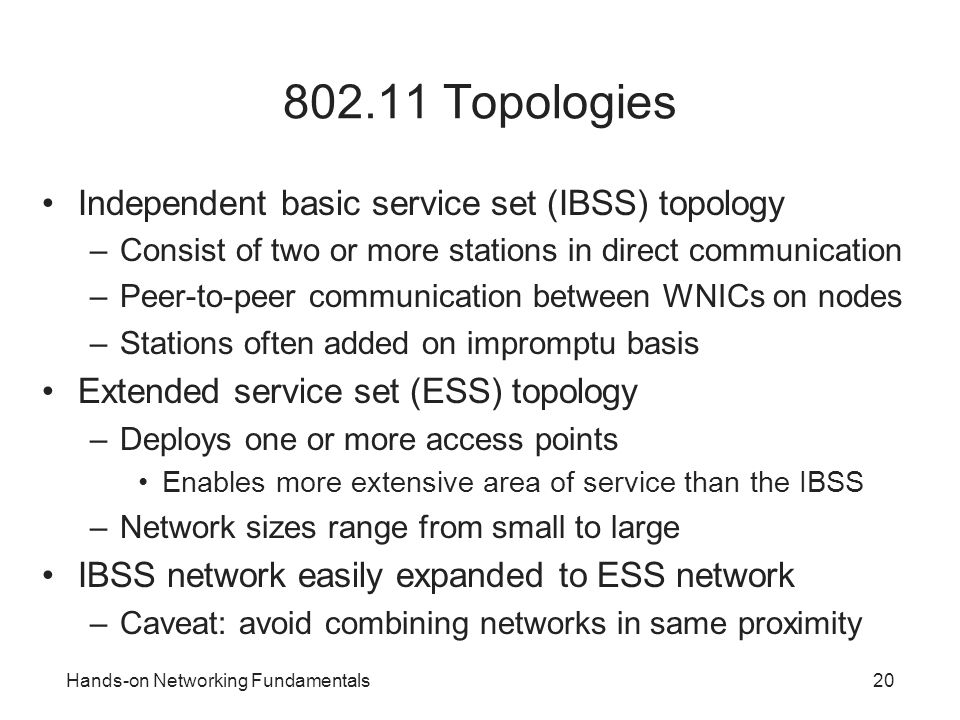 802.11 Topologies Independent basic service set (IBSS) topology