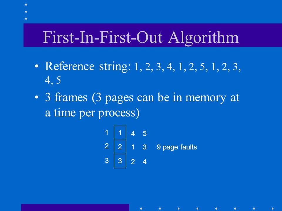 First-In-First-Out Algorithm