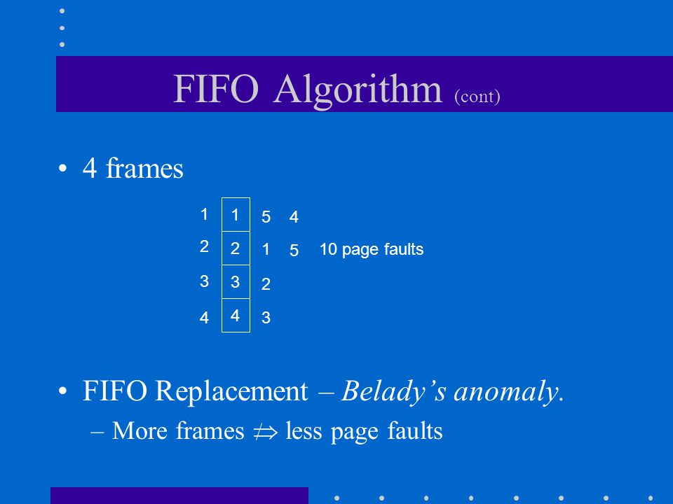 FIFO Algorithm (cont) 4 frames FIFO Replacement – Belady's anomaly.
