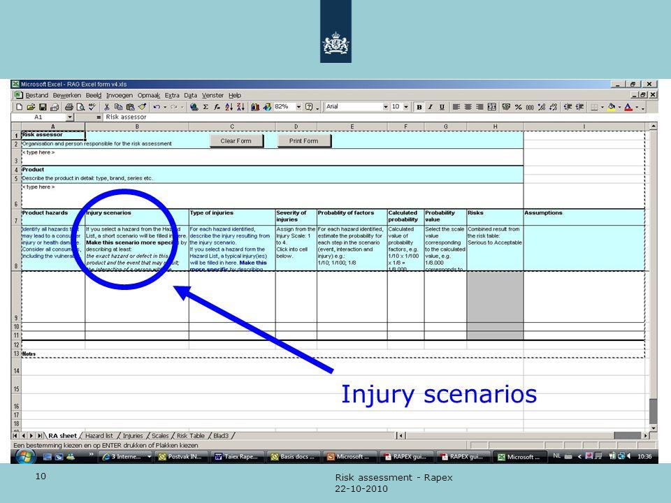 Injury scenarios Risk assessment - Rapex 22-10-2010