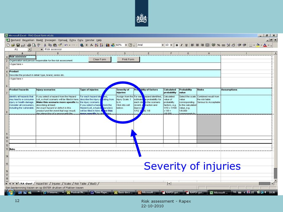 Severity of injuries Risk assessment - Rapex 22-10-2010