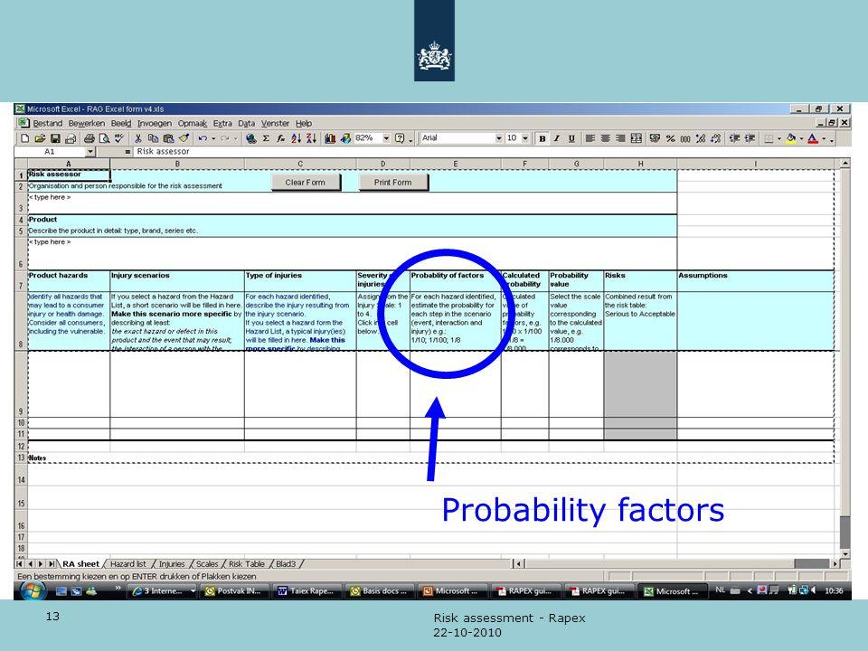 Probability factors Risk assessment - Rapex 22-10-2010