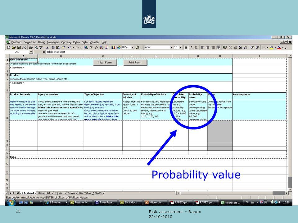 Probability value Risk assessment - Rapex 22-10-2010