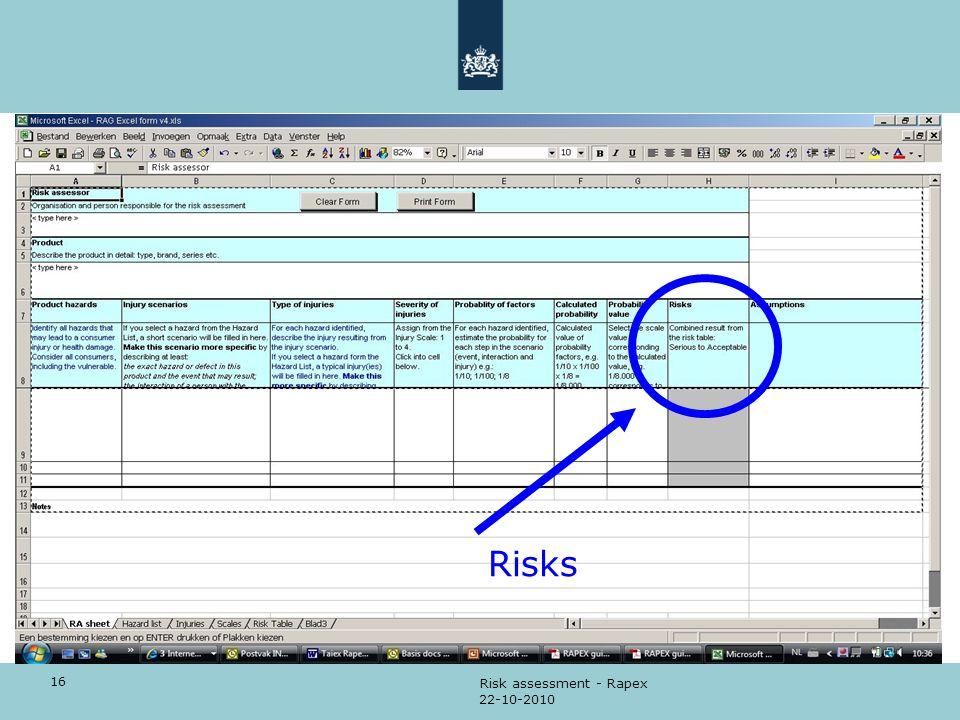 Risks Risk assessment - Rapex 22-10-2010