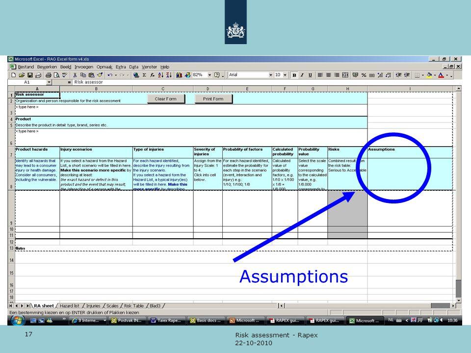 Assumptions Risk assessment - Rapex 22-10-2010
