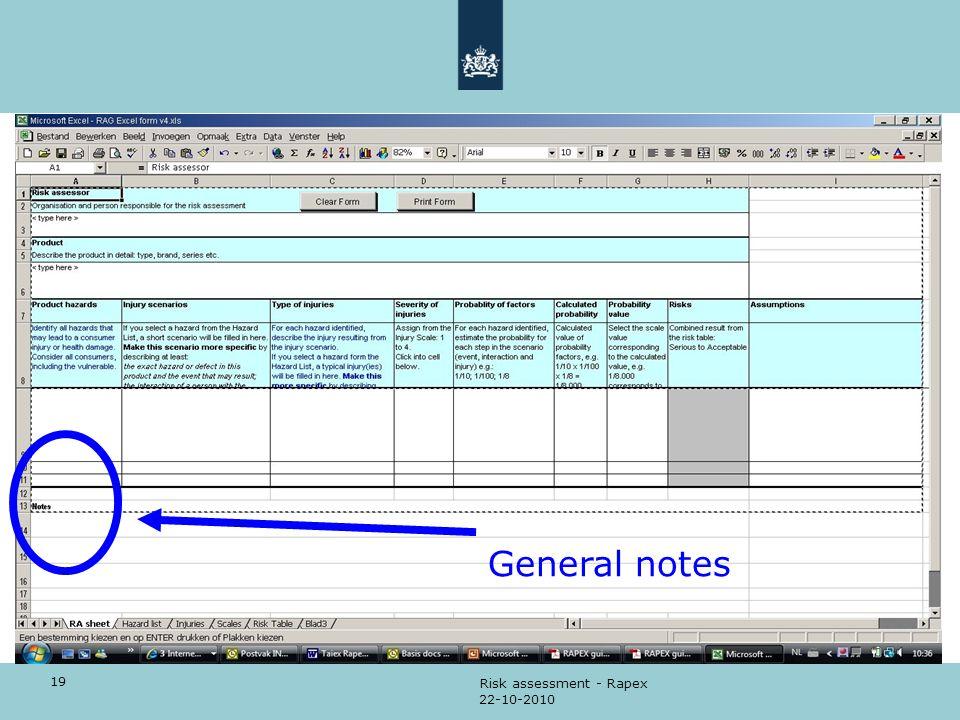 General notes Risk assessment - Rapex 22-10-2010