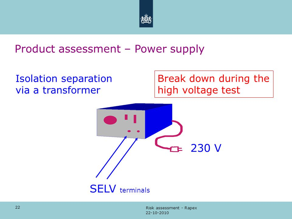 Product assessment – Power supply