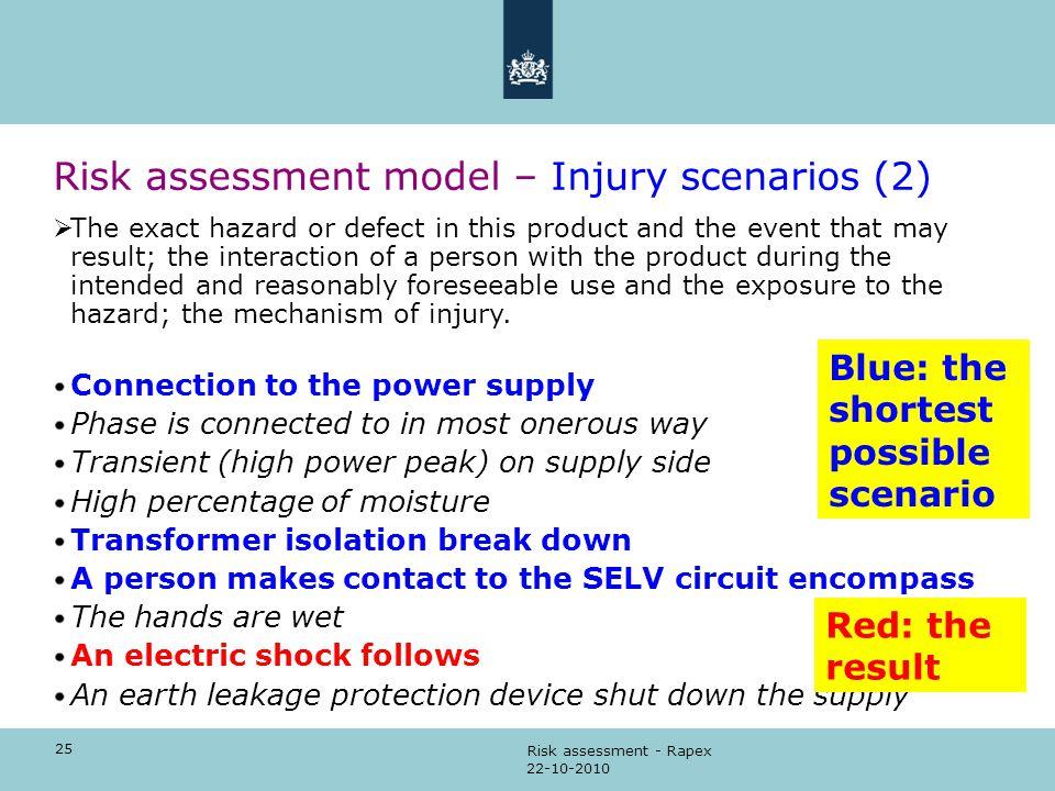 Risk assessment model – Injury scenarios (2)