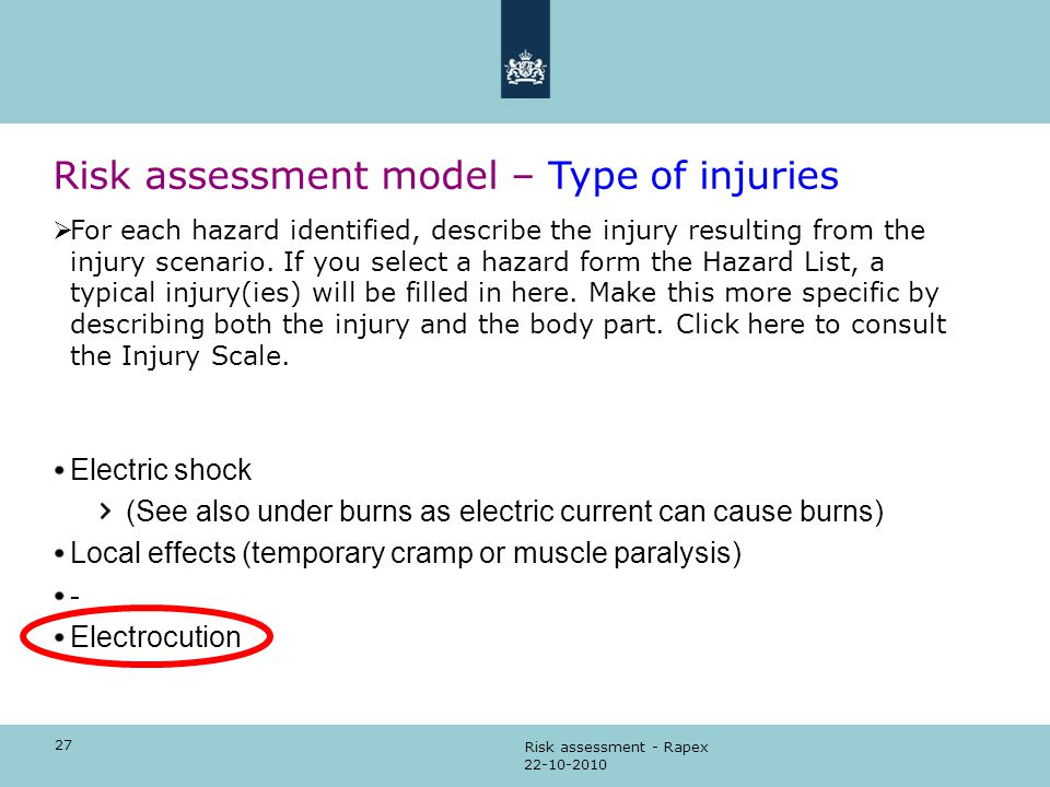 Risk assessment model – Type of injuries