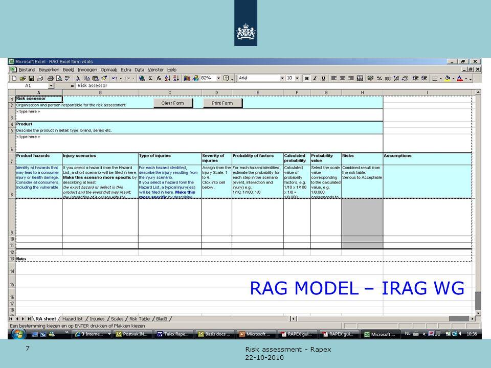RAG MODEL – IRAG WG Risk assessment - Rapex 22-10-2010