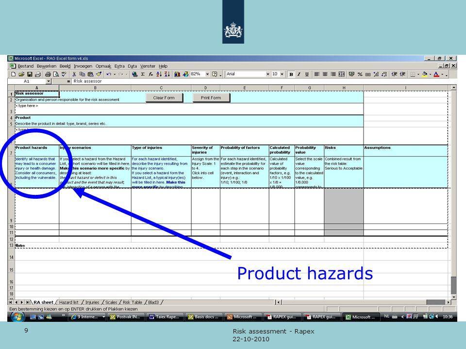 Product hazards Risk assessment - Rapex 22-10-2010