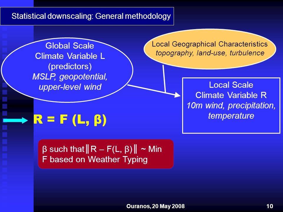 Statistical downscaling: General methodology