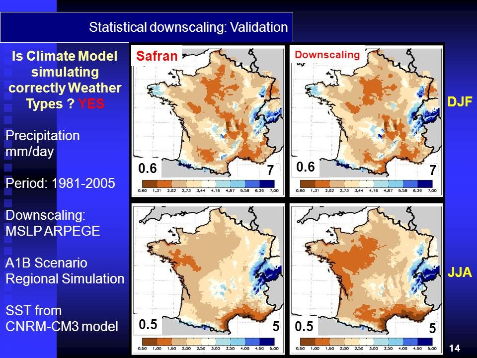 Is Climate Model simulating correctly Weather Types YES