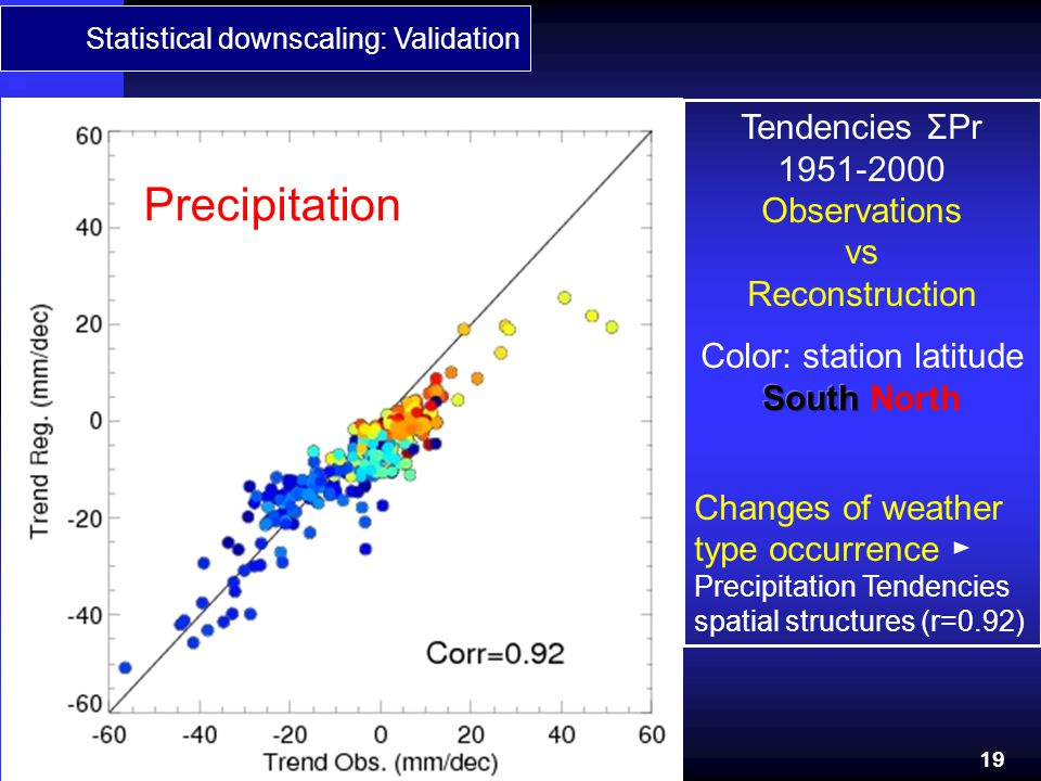 Precipitation Tendencies ΣPr 1951-2000 Observations vs Reconstruction