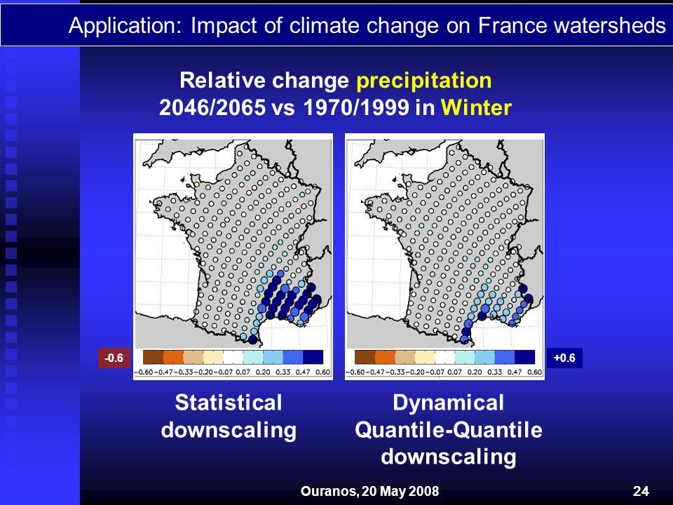 Application: Impact of climate change on France watersheds