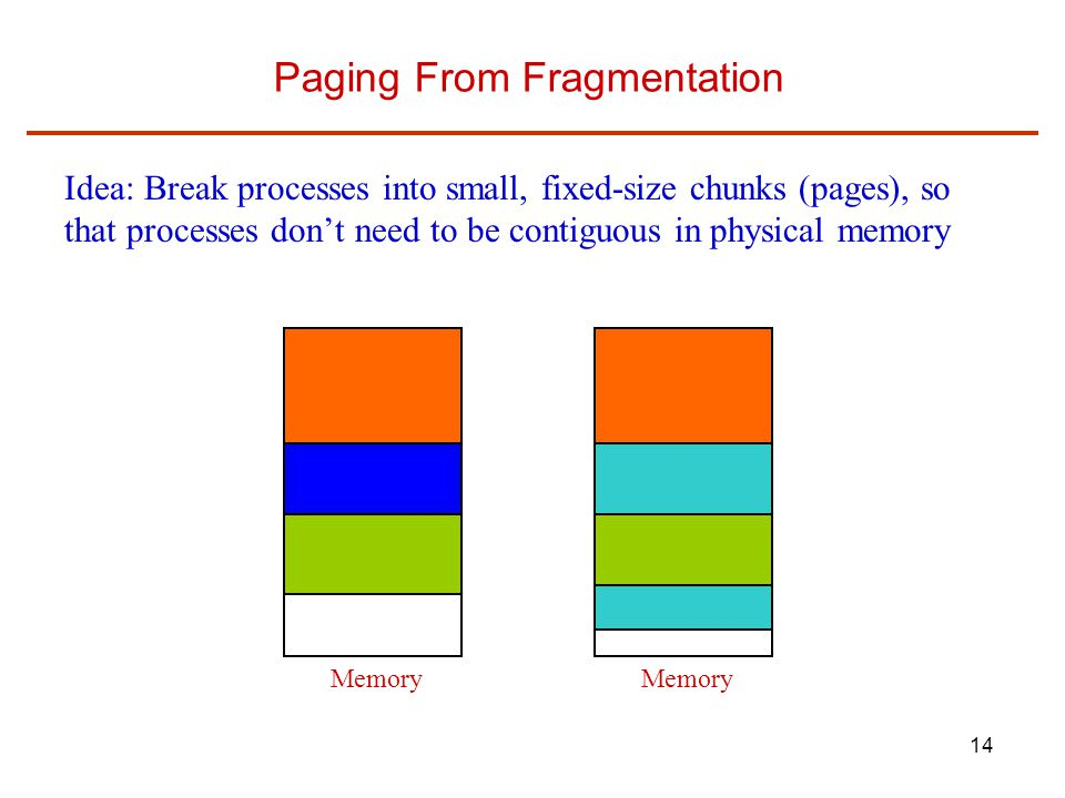 Paging From Fragmentation