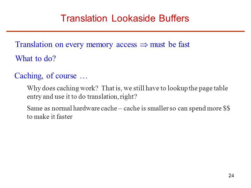 Translation Lookaside Buffers