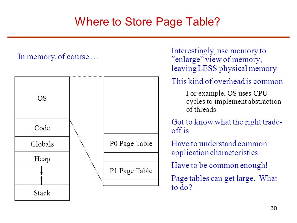 Where to Store Page Table