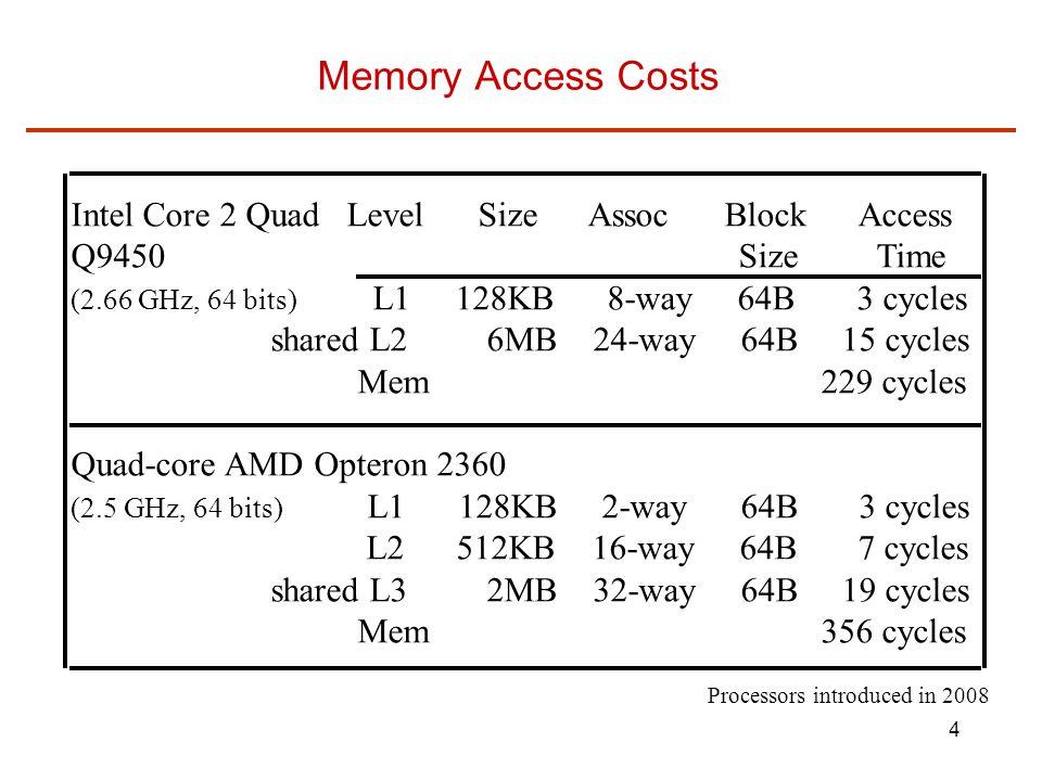 Memory Access Costs Intel Core 2 Quad Level Size Assoc Block Access