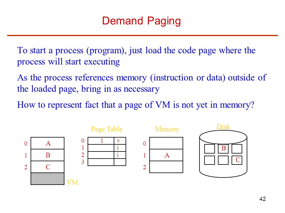 Demand Paging To start a process (program), just load the code page where the process will start executing.