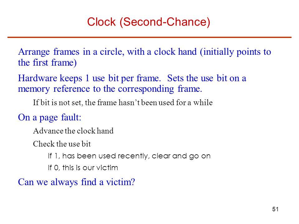 Clock (Second-Chance)