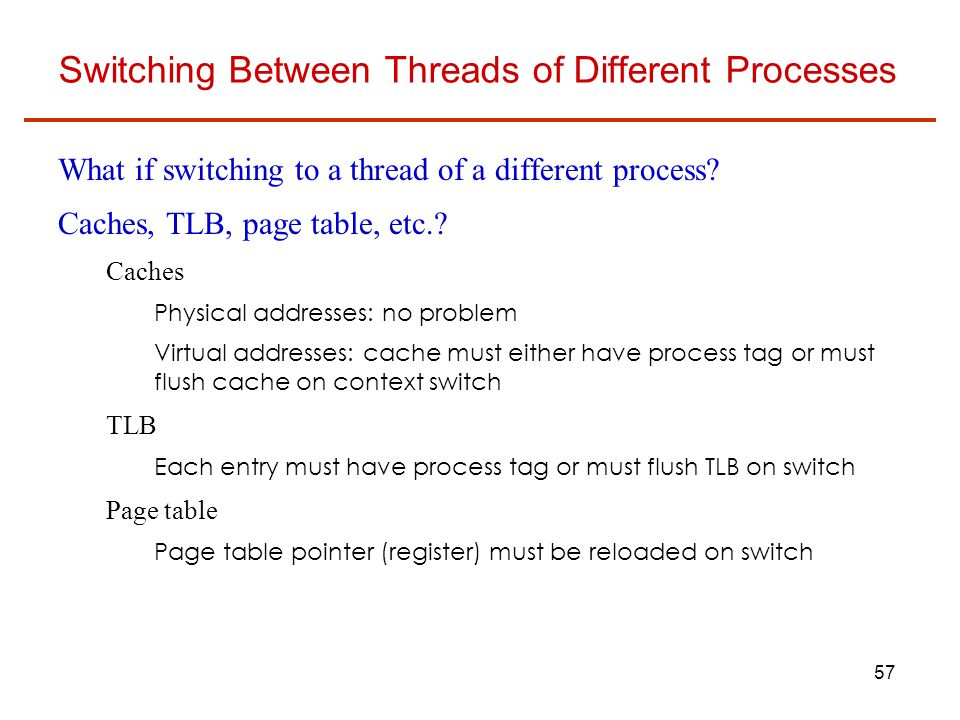 Switching Between Threads of Different Processes