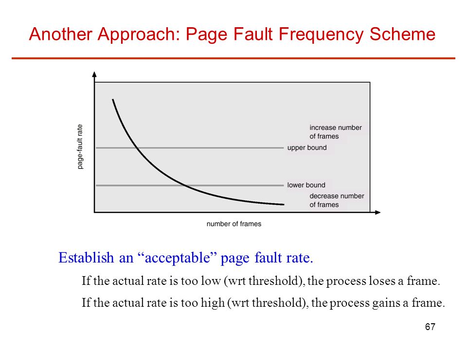 Another Approach: Page Fault Frequency Scheme
