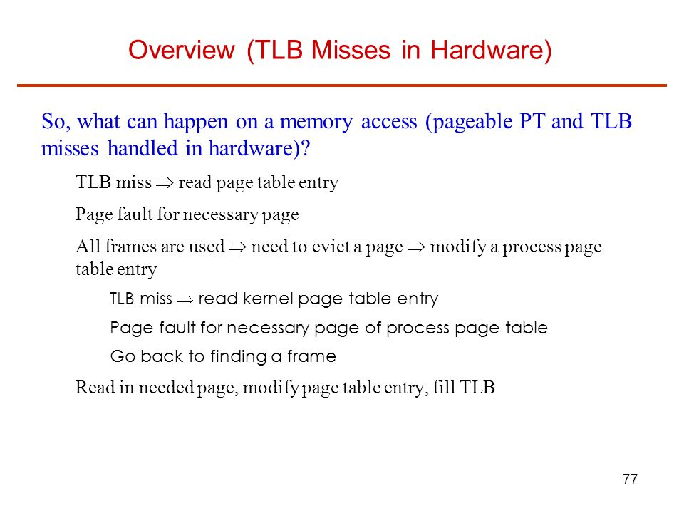 Overview (TLB Misses in Hardware)